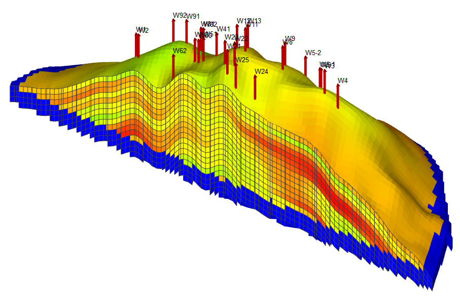 Reservoir Simulation in Practice - Advanced: Istanbul Etkinlik Afişi