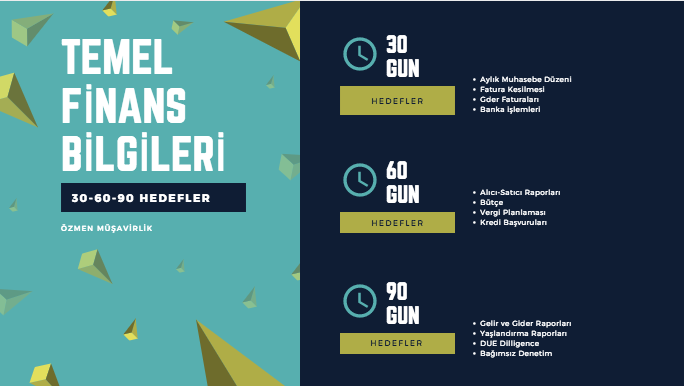 Temel Finans ve Muhasebe Bilgileri-Şirket Kuruluşunda ilk 90 Gün Etkinlik Afişi