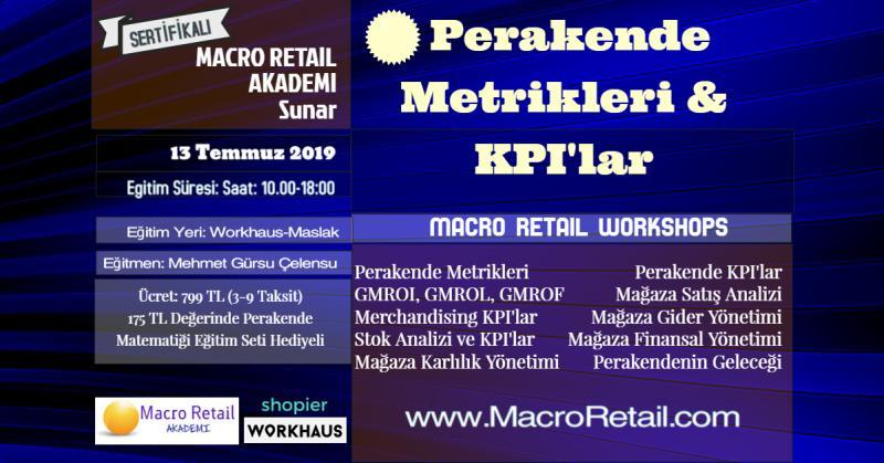 Perakende Metrikleri ve KPI'lar Eğitimi Etkinlik Afişi
